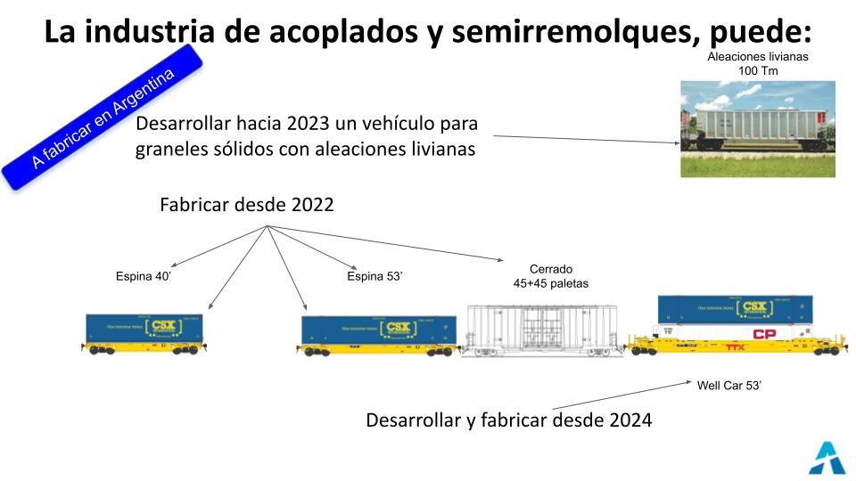 Reunión CAFAS AIMAS Agosto 2021 (1)